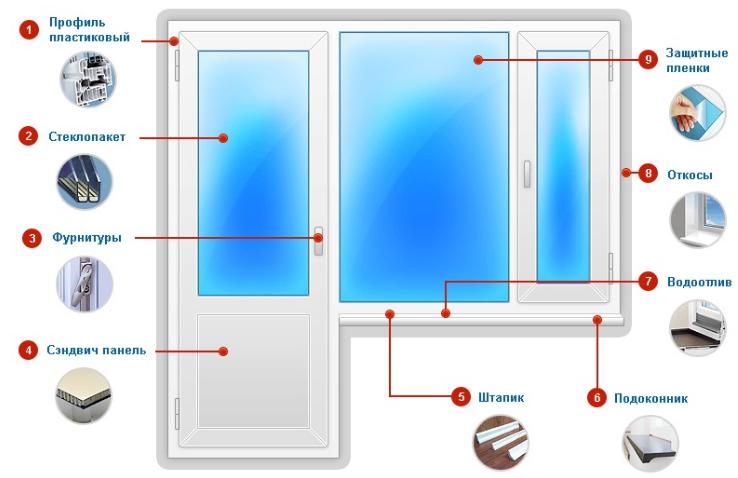 ремонт оконных дверей в минске фото