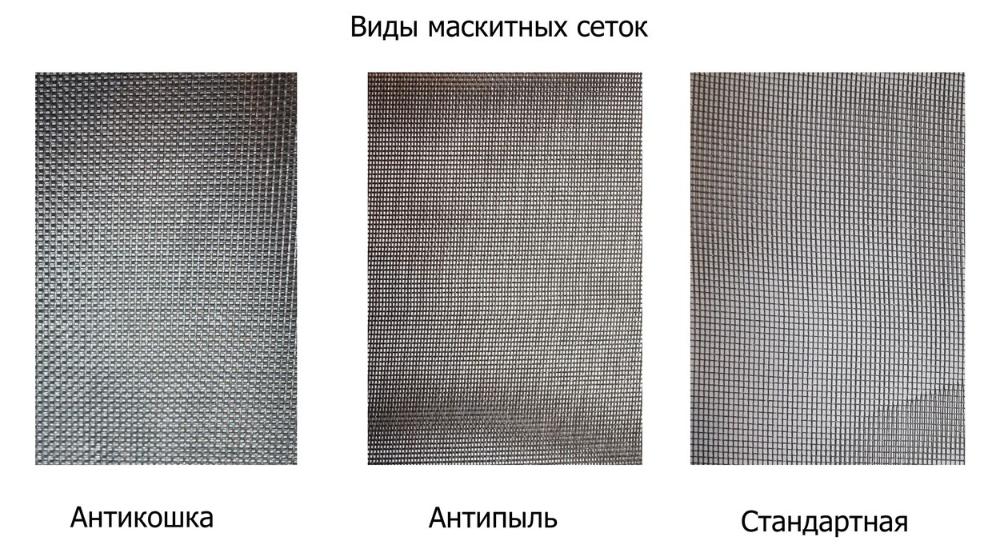 виды сеток полотен фото минск